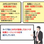 【タイプ別】20代におすすめの転職エージェント16選!選び方も解説