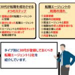 【タイプ別】30代におすすめの転職エージェント12選!選び方も解説