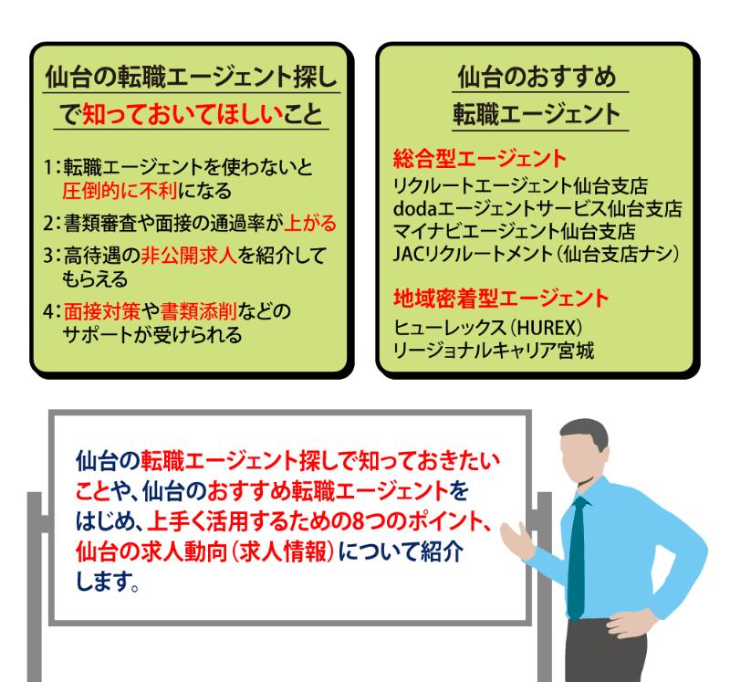 仙台で転職エージェントを活用!8つのポイントと上場企業5社の特徴