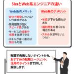 SIerからWeb系に転職!メリデメや失敗しない3つのポイントを解説