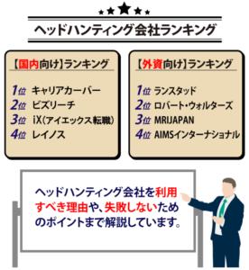 【保存版】ヘッドハンティング会社ランキングと失敗しない活用方法を解説