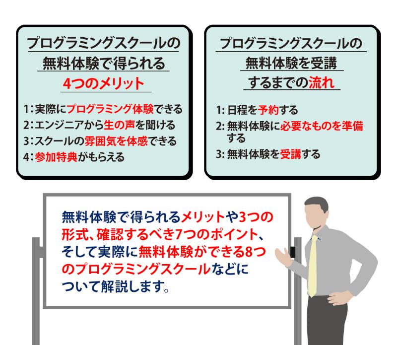 プログラミングスクール無料体験のメリット4つと7つの注意点を解説