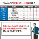 【SIerの転職先6選】転職先の選び方と失敗しないポイント3つも解説