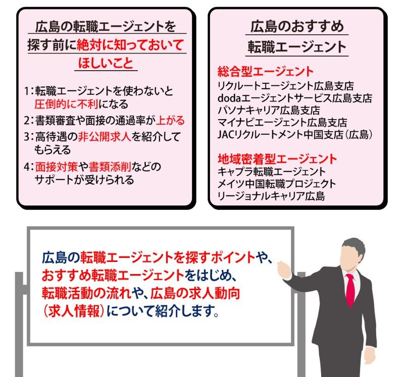 広島で転職エージェントを活用!8つのポイントと上場企業8社の特徴