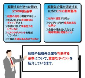 【保存版】転職するかどうか?転職先を選ぶ判断基準を徹底解説
