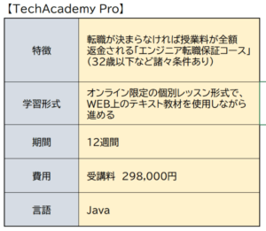 TechAcademy Pro