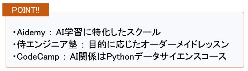 AI開発に向いているプログラミングスクール