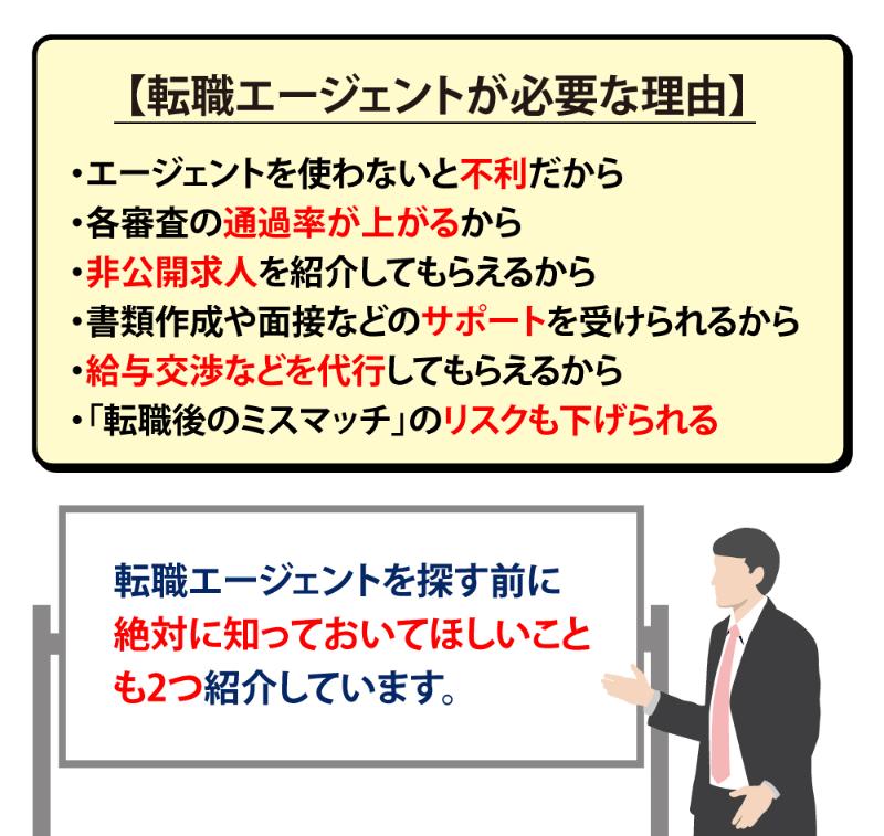 外資系転職におすすめの転職エージェント15選!業界別に徹底解説