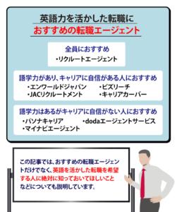 【英語×転職エージェント】おすすめ8選と絶対に知っておいてほしいこと