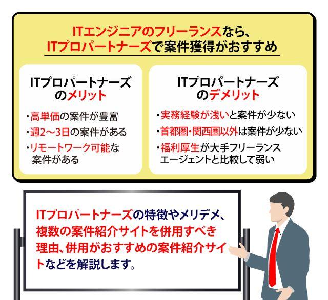 【ITプロパートナーズ】特徴・メリデメ・利用の流れ・おすすめの活用法を解説