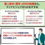 【マイナビジョブ20's】特徴・メリデメ・評判・利用の流れなどを解説