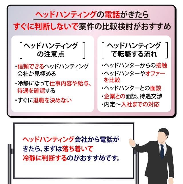【ヘッドハンティングの電話が来たら】3つの注意点と転職成功の全知識